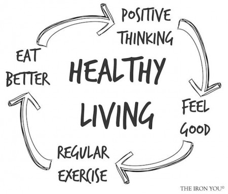 Healthy Living Cycle from Starling Fitness
