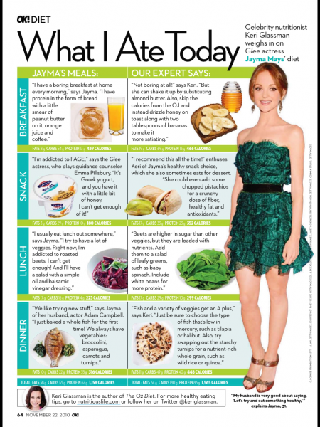 What I Ate Today Jayma Mays from Starling Fitness